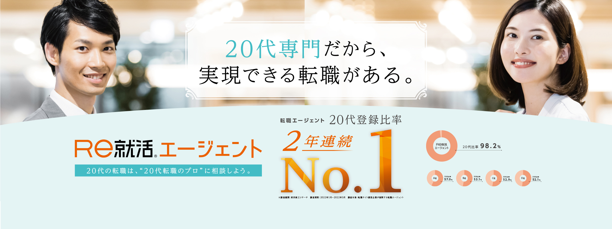 Re就活エージェント20代登録比率No.1